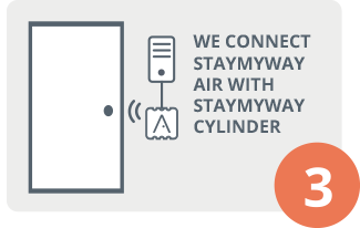 Connect STAYmyway Air with STAYmyway Cylinder by bluetooth