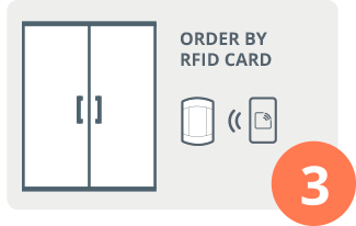RFID card sends the open command